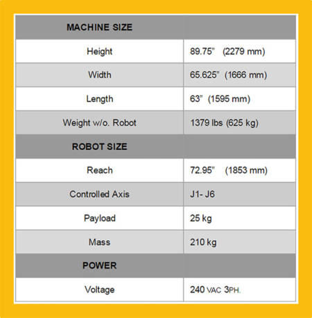 10DER-Machine-Data-and-Specifications